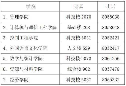 泰山学院教务处网站_学生服务-东北大学秦皇岛分校迎新网